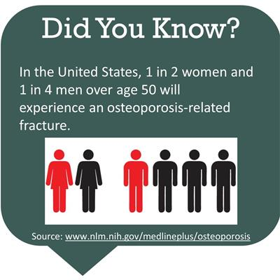 did-you-know-osteoporosis-bubble-statistic